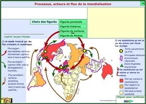 PROCESSUS_ACTEURS_ET_FLUX_MONDIALISATION_Jacques_M